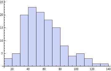 Phys541: EletroMagnetism-1